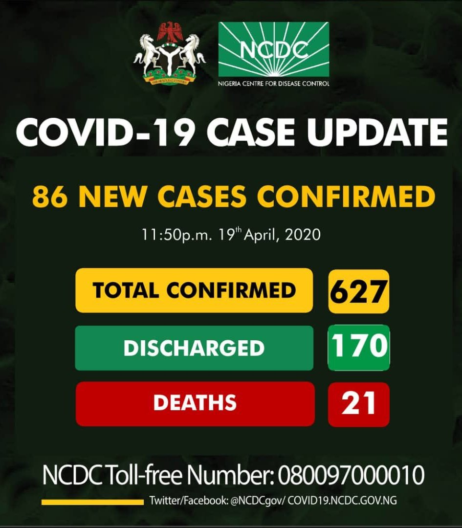 COVID-19: DANGER LOOMS AS LAGOS RECORDS 70 OUT 86 CONFIRMED CASES IN 24HRS